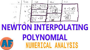 Engineering Mathematics VI Newton's Divided Difference Interpolation Formula